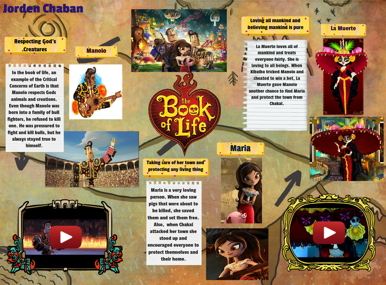 [2015] Jorden Chaban (2nd Pd. Spanish I 15-16): Book of Life