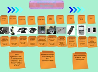 '[2016] Leslie Soriano: History of the Telephone' thumbnail