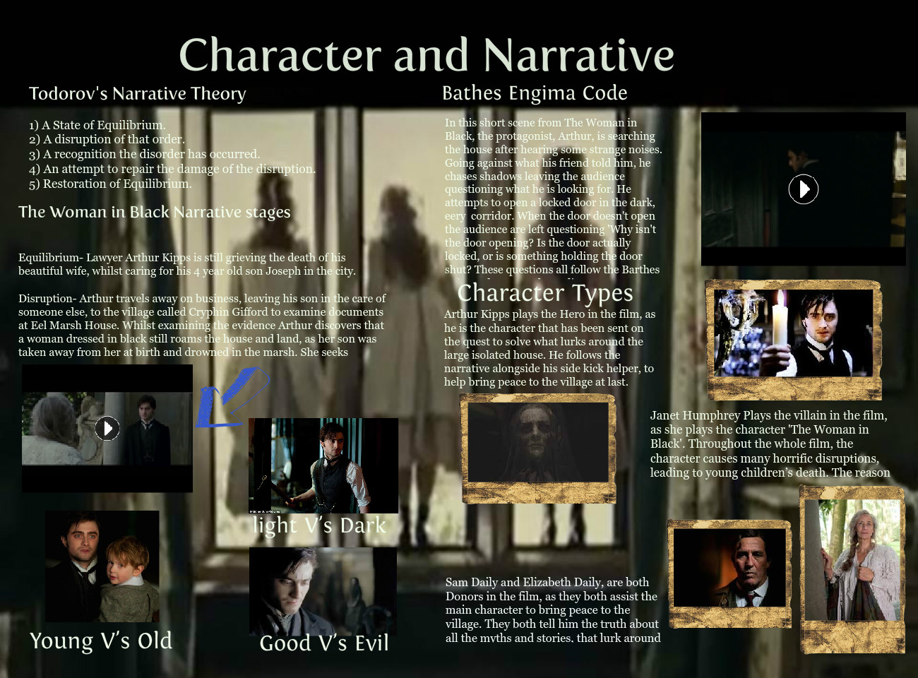 Character and Narrative- Woman in Black