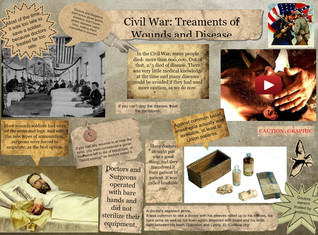 Civil War: Treaments of Wounds and Disease