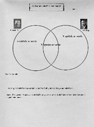 Dr. King and Malcolm X Venn Diagram's thumbnail