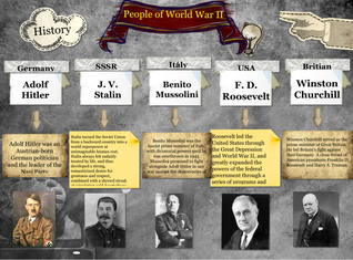People of WWII
