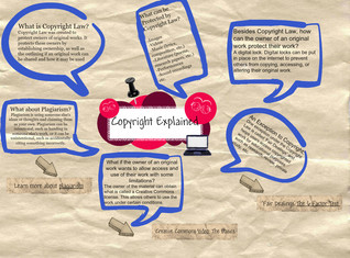 Copyright Explained