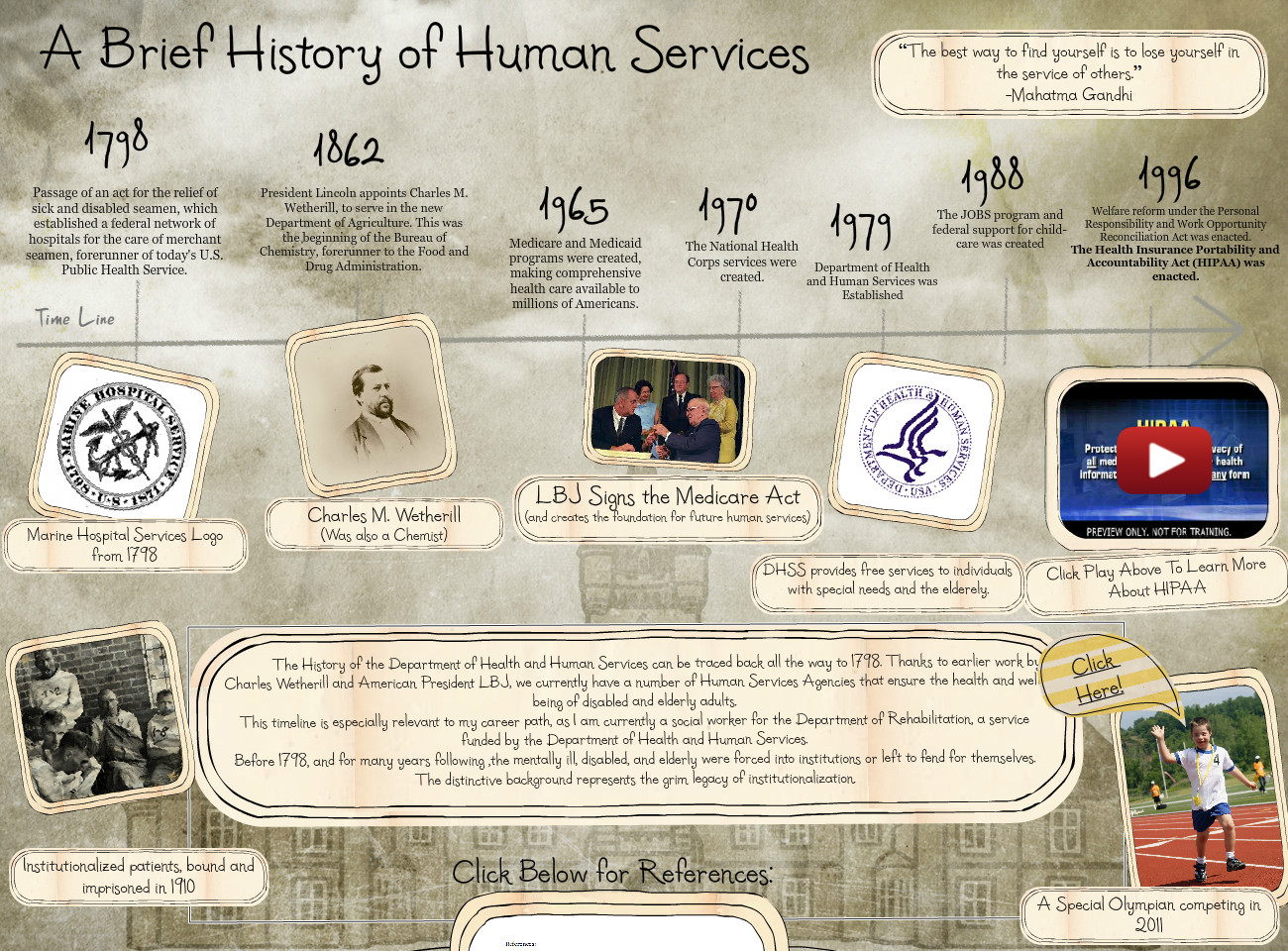 A Brief History Of Human Services