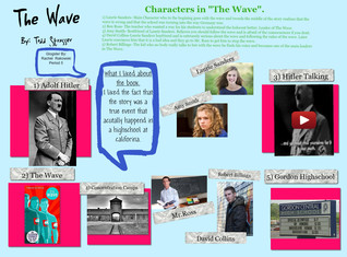 "Glogster ""The Wave"" Rachel Rakowski"