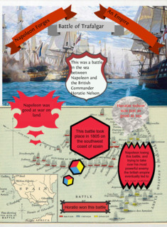 napoleanbattle of trafalgar
