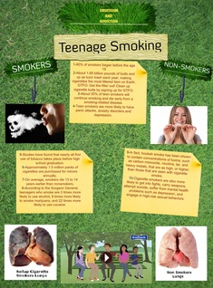 Teenage Smoking
