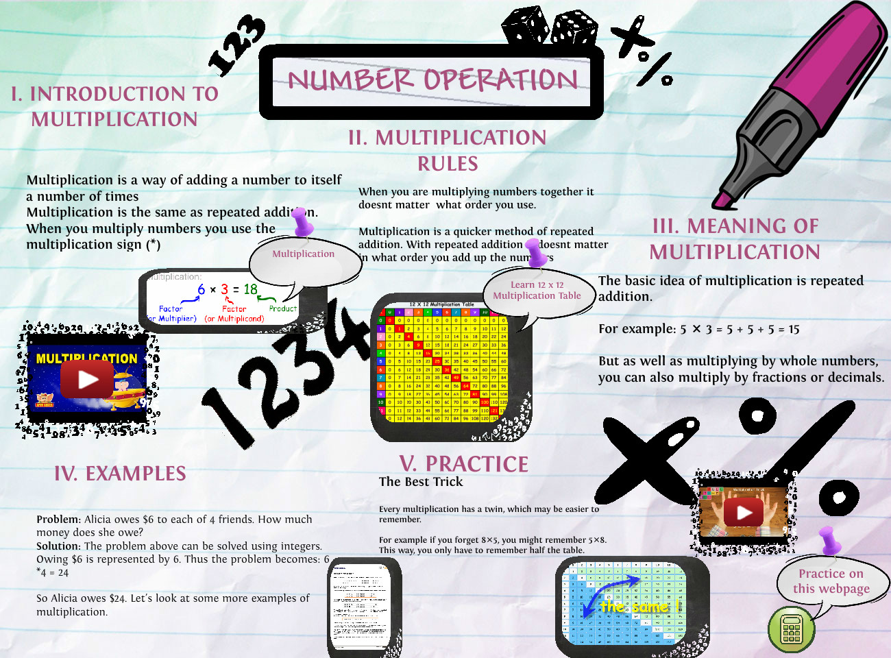 Number operation