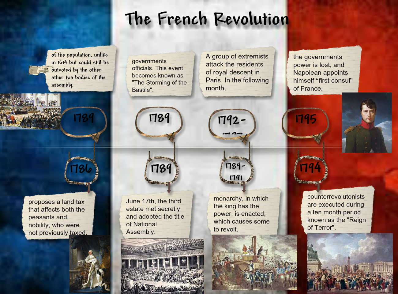 the french revolution and napoleon mr hamms western civilizations