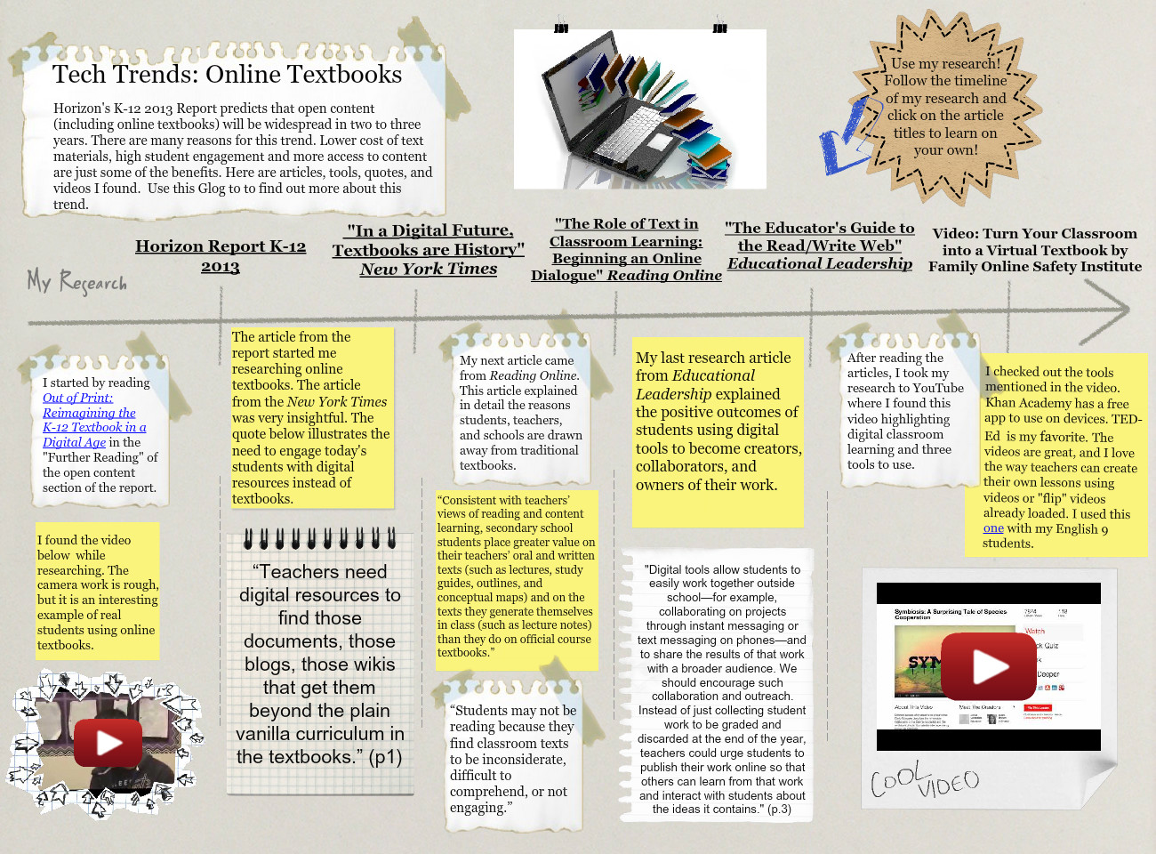Tech Trends: Online Textbooks