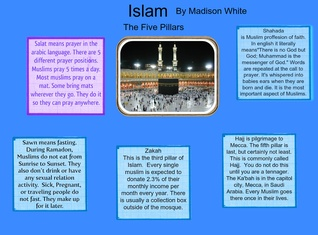 Islam; The Five Pillars