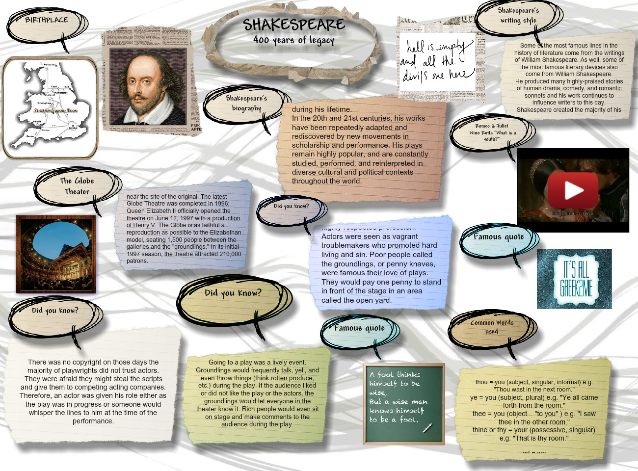 SHAKESPEARE - 400 YEARS OF LEGACY