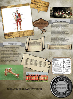 Weapons And Warfare In Ancient Rome