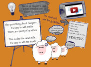 Glogster to support a presentation's thumbnail