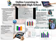 The Benefits of Online Learning for Middle and High School's thumbnail