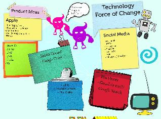 Technology Force of Change