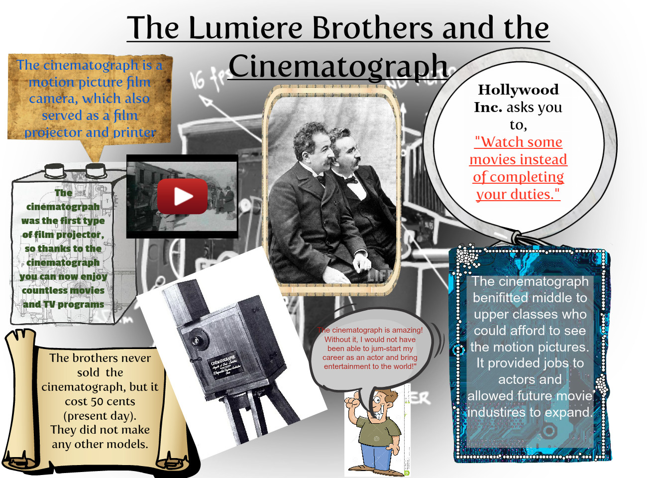 The Lumiere Brothers and the Cinematograph