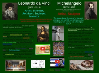 Leonardo da Vinci and Michelangelo