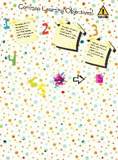 Common Learning 3-10-11