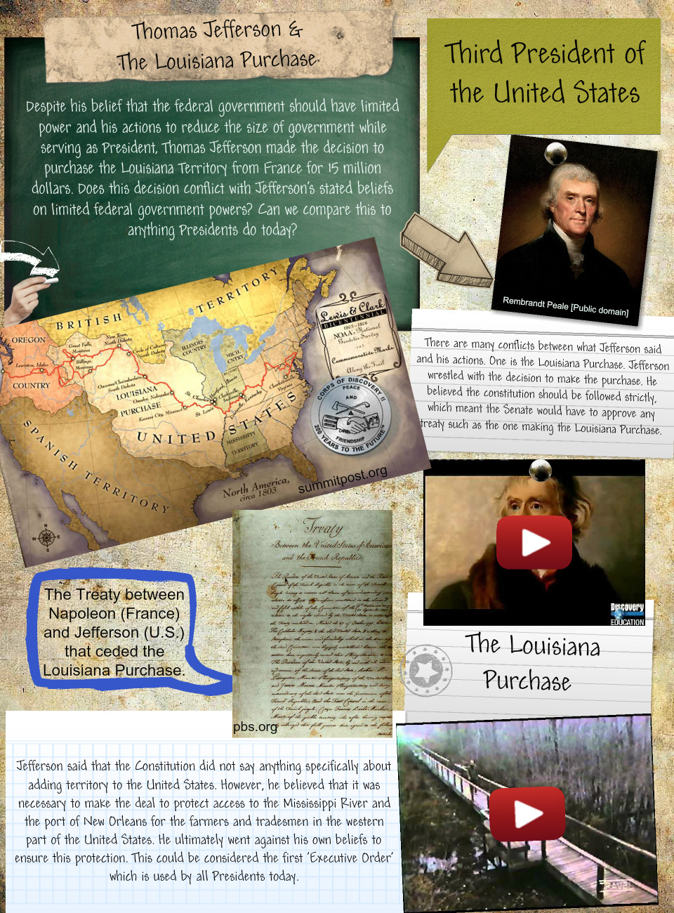 Thomas Jefferson & The Louisiana Purchase
