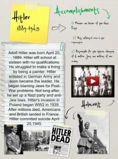 Adolf Hitler (Biographies)