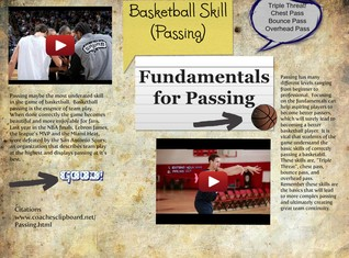 Passing (Basketball)