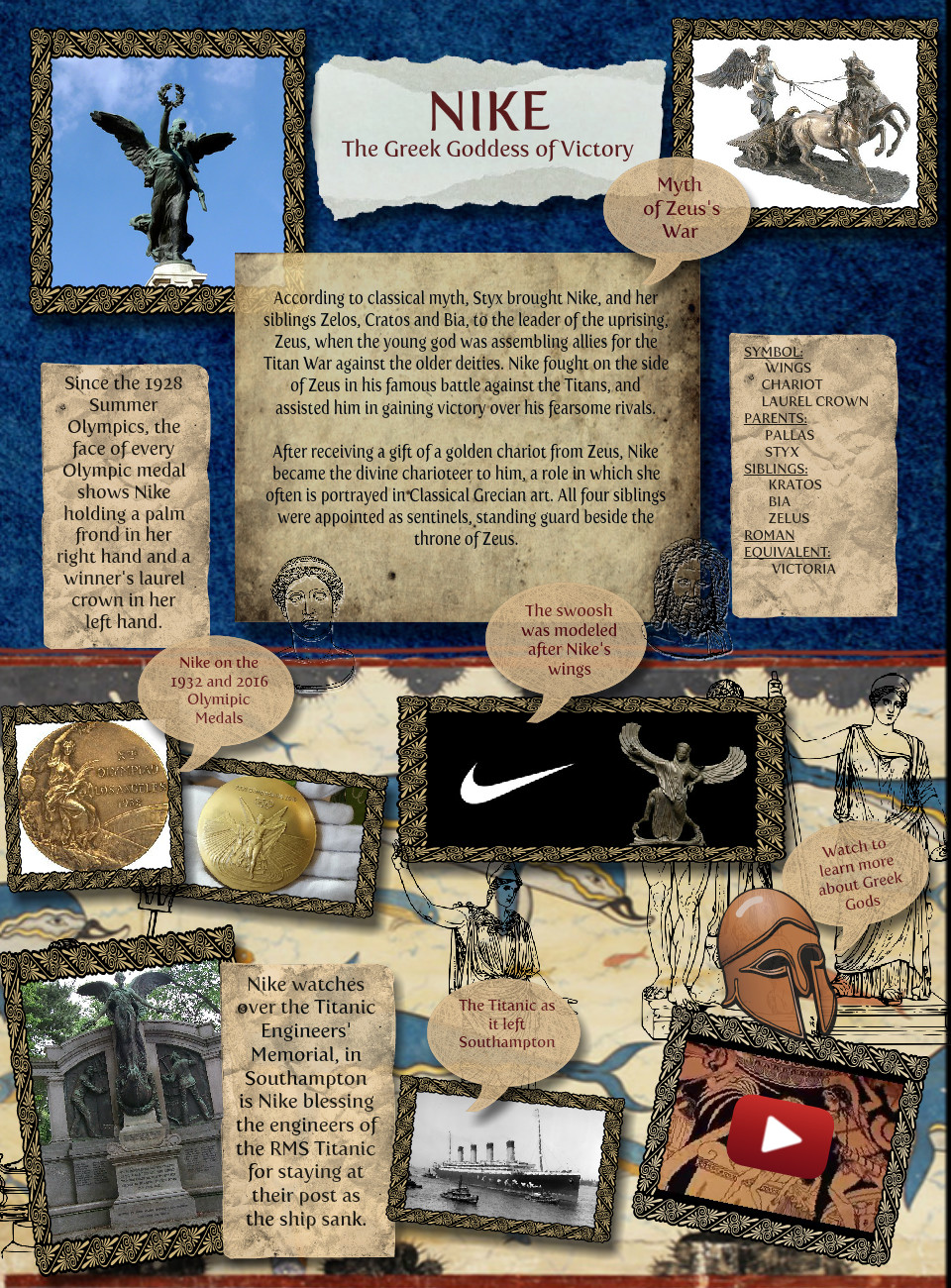 Greek God Nike Text Images Music Video Glogster Edu