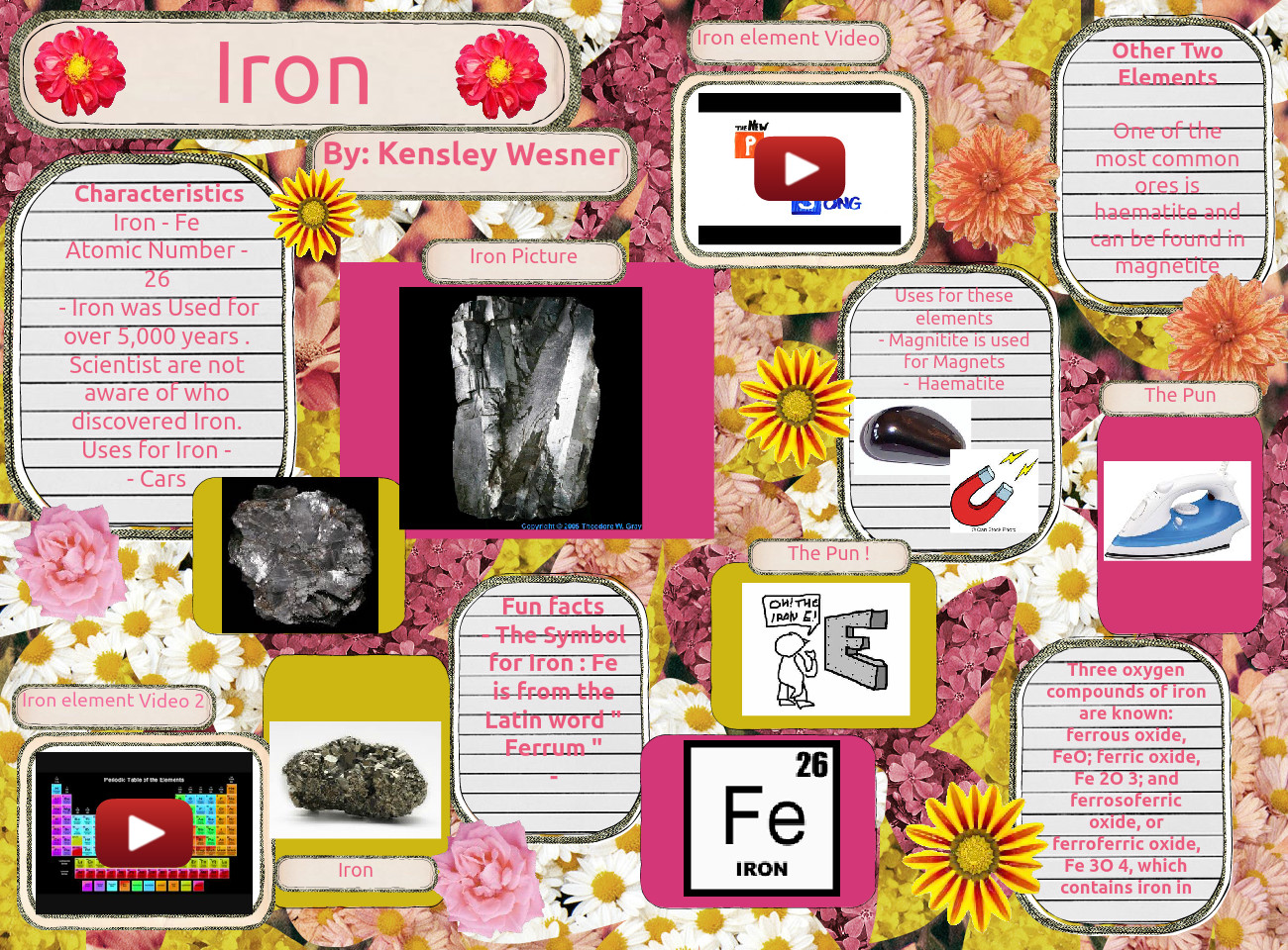 Iron Project Chemical Chemistry Elements En Iron Metal