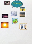 Weather (example)'s thumbnail
