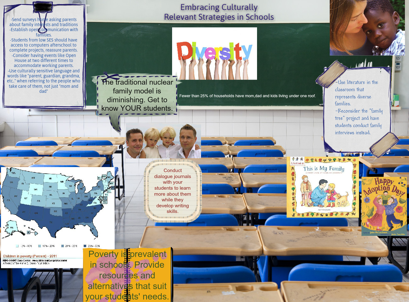 Building Culturally Relevant Partnerships: text, images