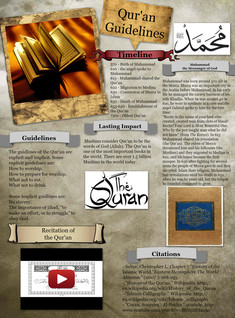 Qur'an Guidelines
