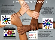 SPecial Education and Diversity's thumbnail